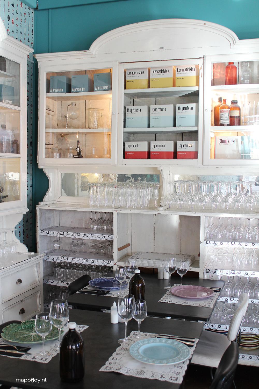 Pharmacia, food hot spot Lisbon - Map of Joy