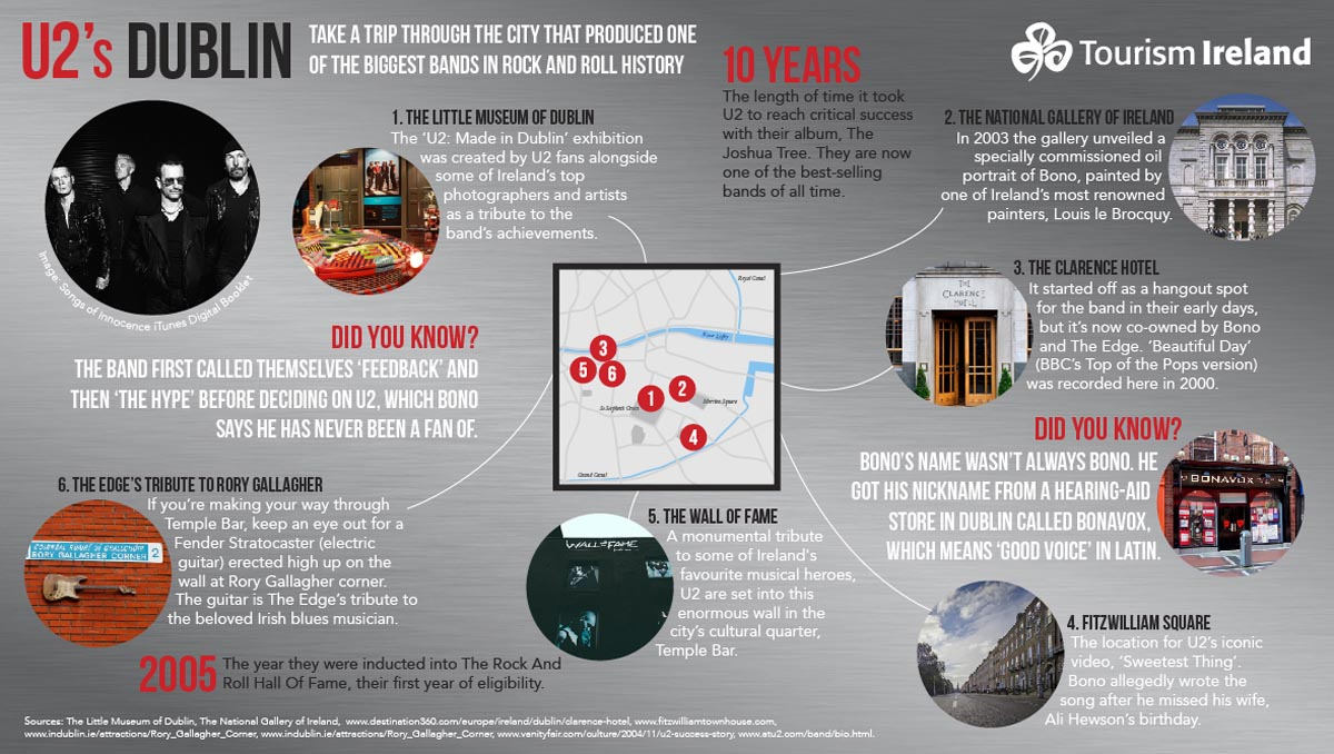 U2 Trail Dublin infographic